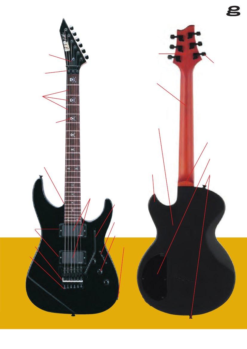 Kaufberater e Gitarre