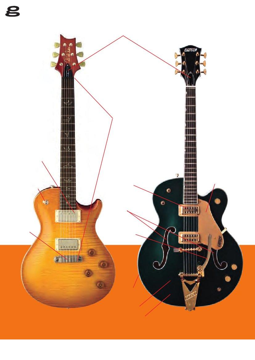 Nett Anatomie Der E Gitarre Bilder - Menschliche Anatomie Bilder ...