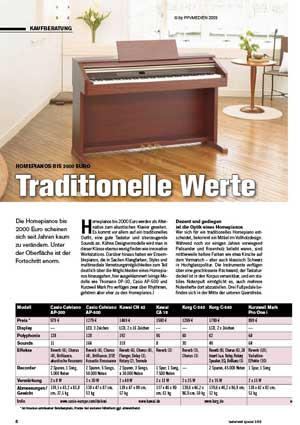 homepianos bis 2000 euro music store news. Black Bedroom Furniture Sets. Home Design Ideas